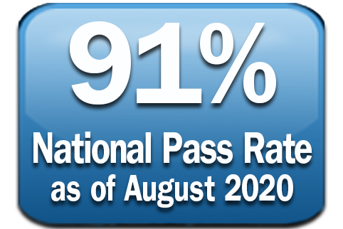 91% National Pass Rate as of August 2020