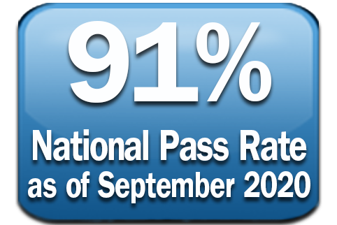 91% National Pass Rate as of September 2020