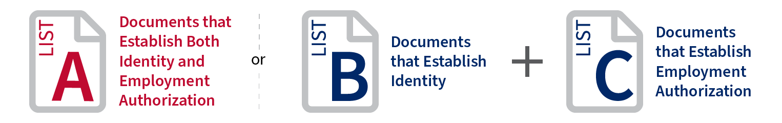 List A - Documents that Establish both identity and employment authorization or List B - Documents that establish identity plus List C- Documents that establish employment authorization